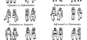 Quelques bases du langage corporel